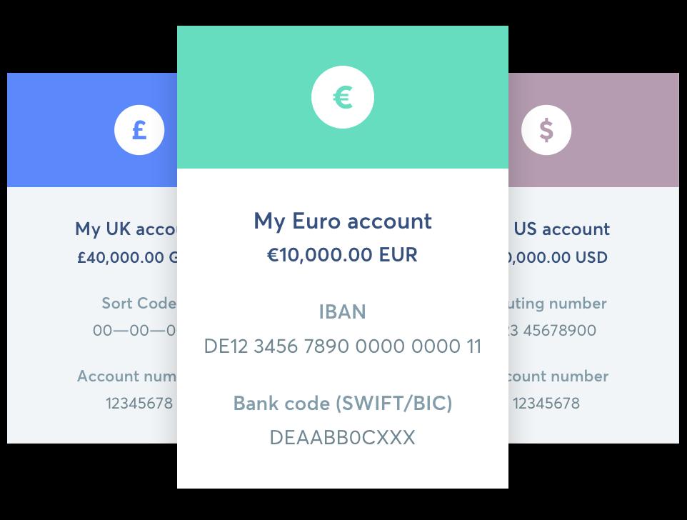 Virtual bank accounts by Transferwise Borderless
